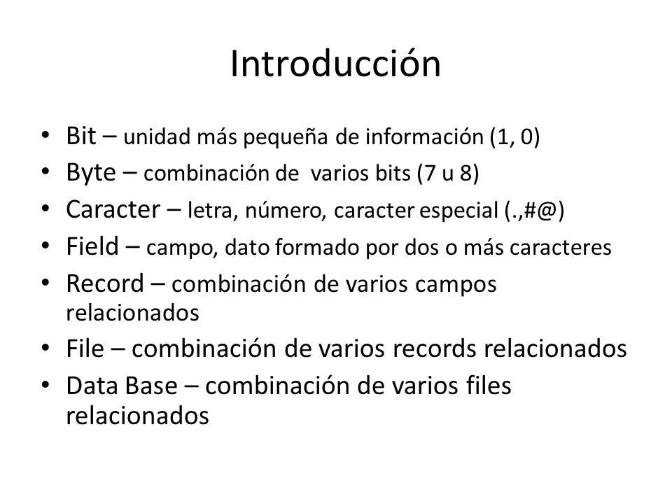 Introducción Bit – unidad más pequeña de información (1, 0) Byte – combinación de varios bits (7 u 8) Caracter – letra, número, caracter especial (.,#