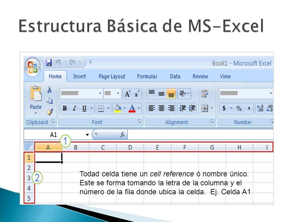 Las funciones son fórmulas definidas dentro del programa.
