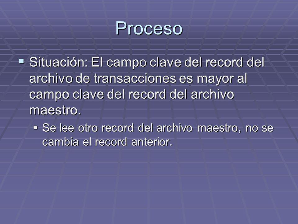 Proceso Situación: El campo clave del record del archivo de transacciones es mayor al campo clave del record del archivo maestro. Situación: El campo