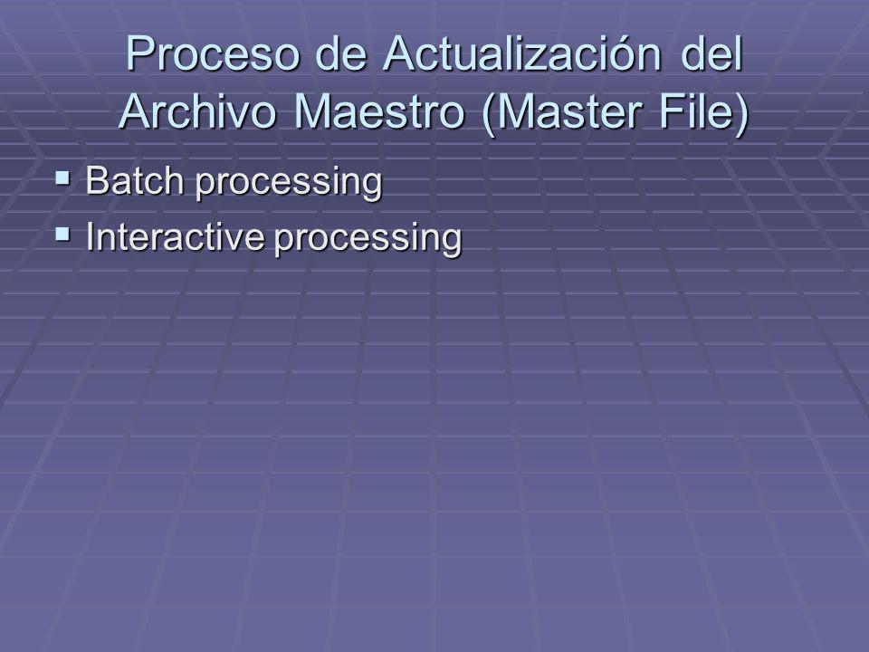 Proceso de Actualización del Archivo Maestro (Master File) Batch processing Batch processing Interactive processing Interactive processing