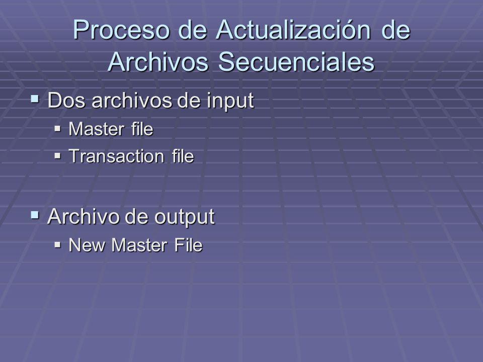Proceso de Actualización de Archivos Secuenciales Dos archivos de input Dos archivos de input Master file Master file Transaction file Transaction file Archivo de output Archivo de output New Master File New Master File