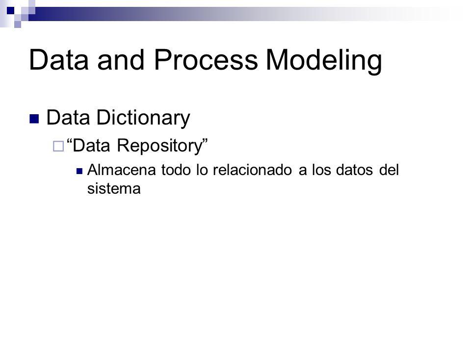 Data and Process Modeling Data Dictionary Data Repository Almacena todo lo relacionado a los datos del sistema