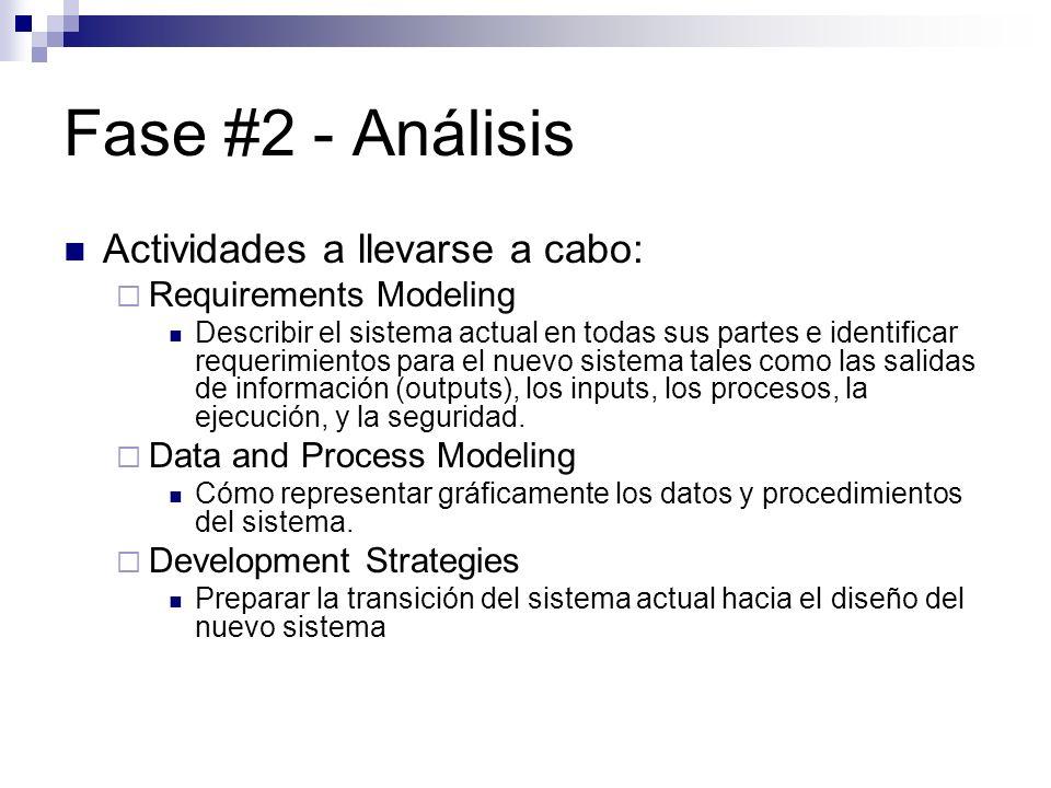 Fase #2 - Análisis Actividades a llevarse a cabo: Requirements Modeling Describir el sistema actual en todas sus partes e identificar requerimientos p