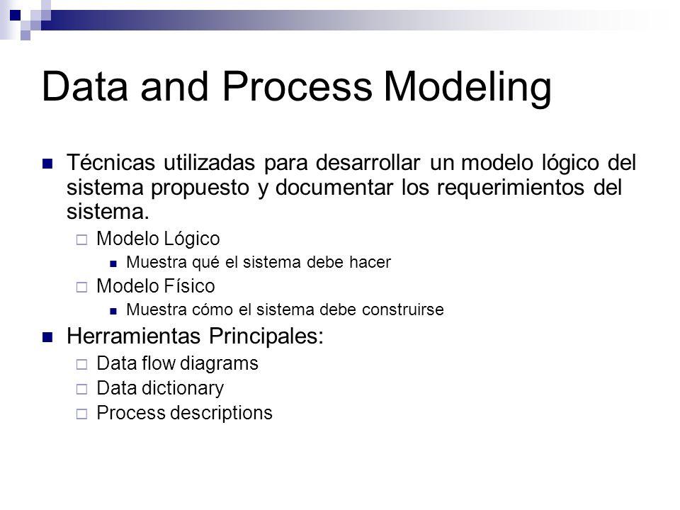 Data and Process Modeling Técnicas utilizadas para desarrollar un modelo lógico del sistema propuesto y documentar los requerimientos del sistema. Mod
