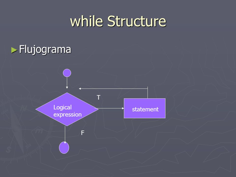 while Structure Ejemplo: considere el siguiente segmento de un programa en C++ Ejemplo: considere el siguiente segmento de un programa en C++ int i = 0; while ( i <= 20) { cout << i << ; cout << i << ; i = i + 5; i = i + 5;} cout << endl; i = 0 i > 20stop start i i = i + 5 T F
