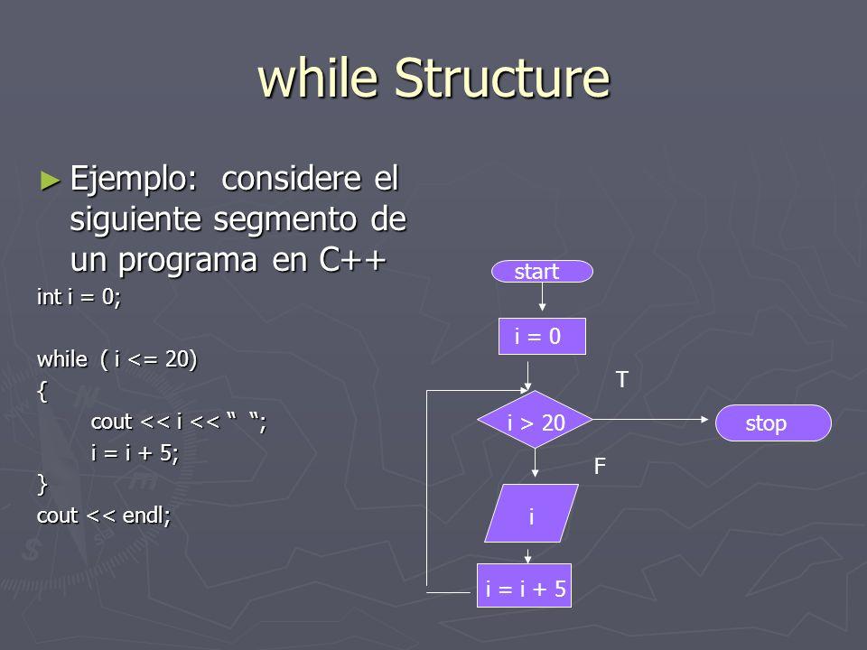while Structure Ejemplo: considere el siguiente segmento de un programa en C++ Ejemplo: considere el siguiente segmento de un programa en C++ int i =