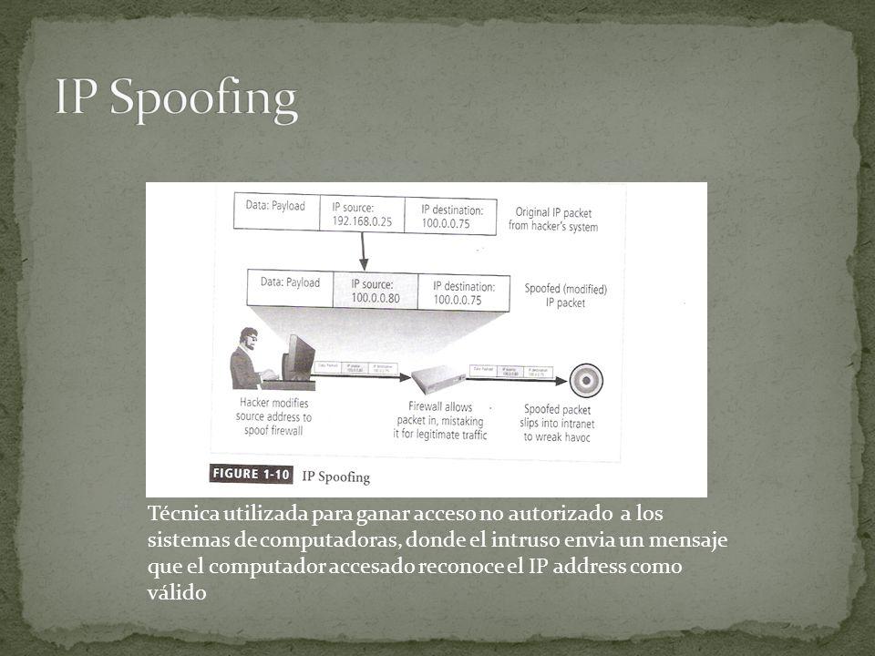 Técnica utilizada para ganar acceso no autorizado a los sistemas de computadoras, donde el intruso envia un mensaje que el computador accesado reconoce el IP address como válido