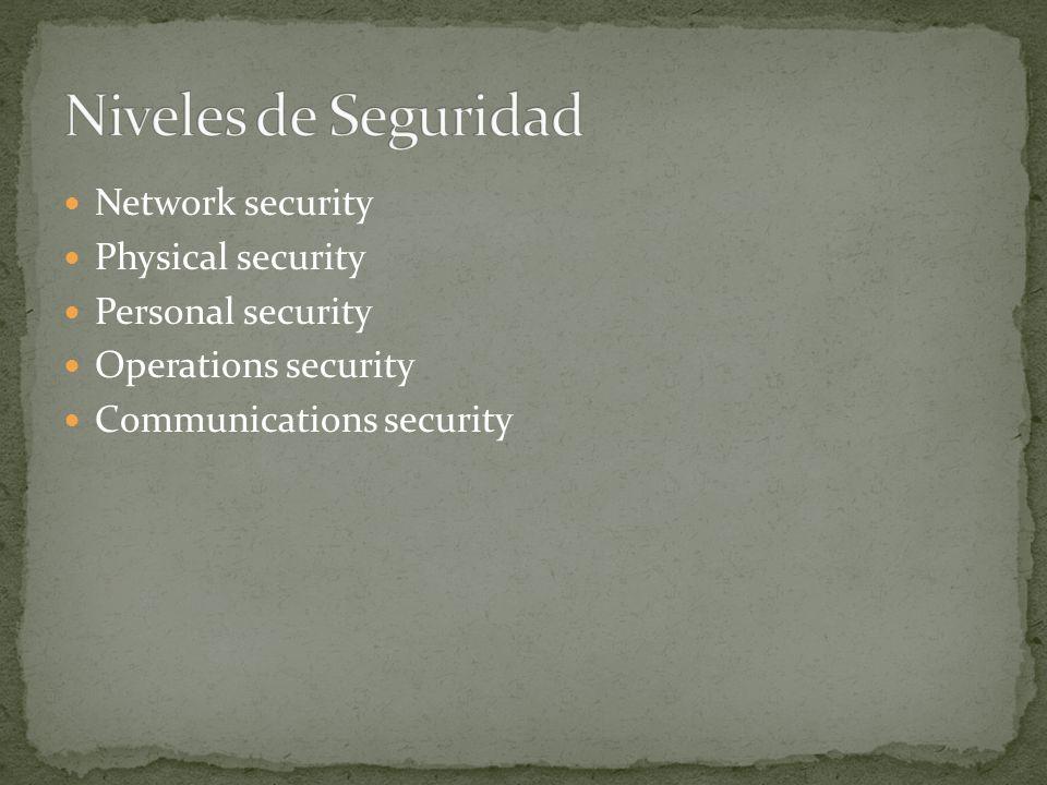 El valor de la información viene de las características que esta posea… Disponibilidad Presición Autenticidad Confidencialidad Integridad Utilidad Posesión