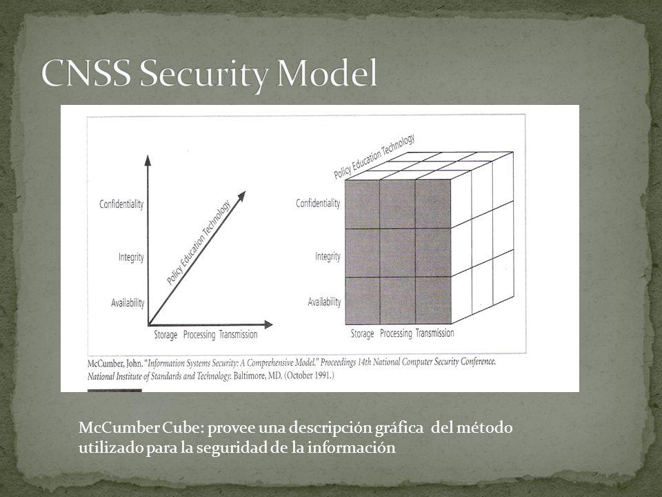 McCumber Cube: provee una descripción gráfica del método utilizado para la seguridad de la información
