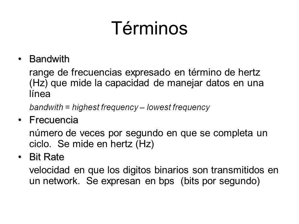 Términos BandwithBandwith range de frecuencias expresado en término de hertz (Hz) que mide la capacidad de manejar datos en una línea bandwith = highe