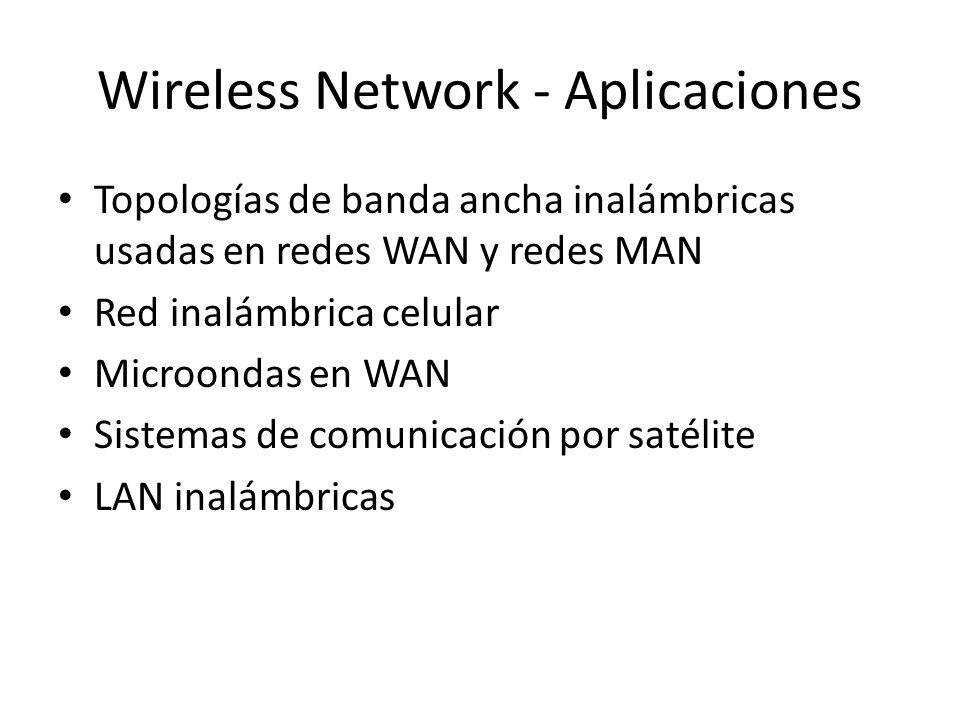 Wireless Network - Aplicaciones Topologías de banda ancha inalámbricas usadas en redes WAN y redes MAN Red inalámbrica celular Microondas en WAN Siste