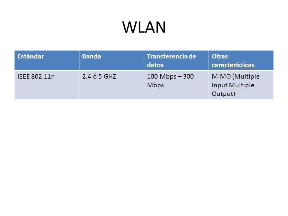 WLAN EstándarBandaTransferencia de datos Otras características IEEE 802.11n2.4 ó 5 GHZ100 Mbps – 300 Mbps MIMO (Multiple Input Multiple Output)