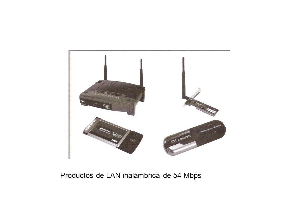 Productos de LAN inalámbrica de 54 Mbps