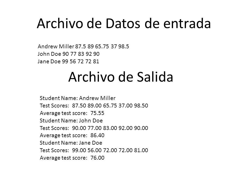 Archivo de Datos de entrada Andrew Miller 87.5 89 65.75 37 98.5 John Doe 90 77 83 92 90 Jane Doe 99 56 72 72 81 Archivo de Salida Student Name: Andrew