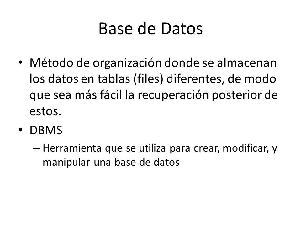 Base de Datos Método de organización donde se almacenan los datos en tablas (files) diferentes, de modo que sea más fácil la recuperación posterior de
