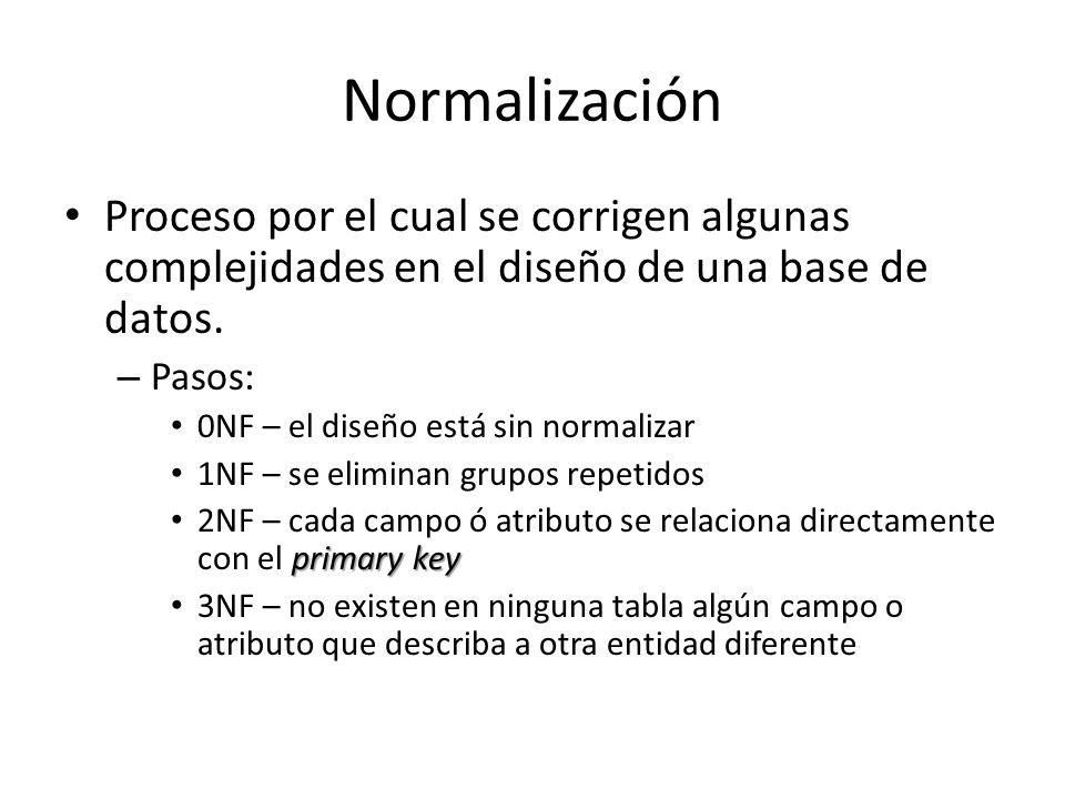 Normalización Proceso por el cual se corrigen algunas complejidades en el diseño de una base de datos. – Pasos: 0NF – el diseño está sin normalizar 1N