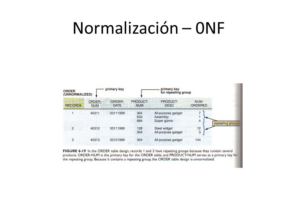 Normalización – 0NF