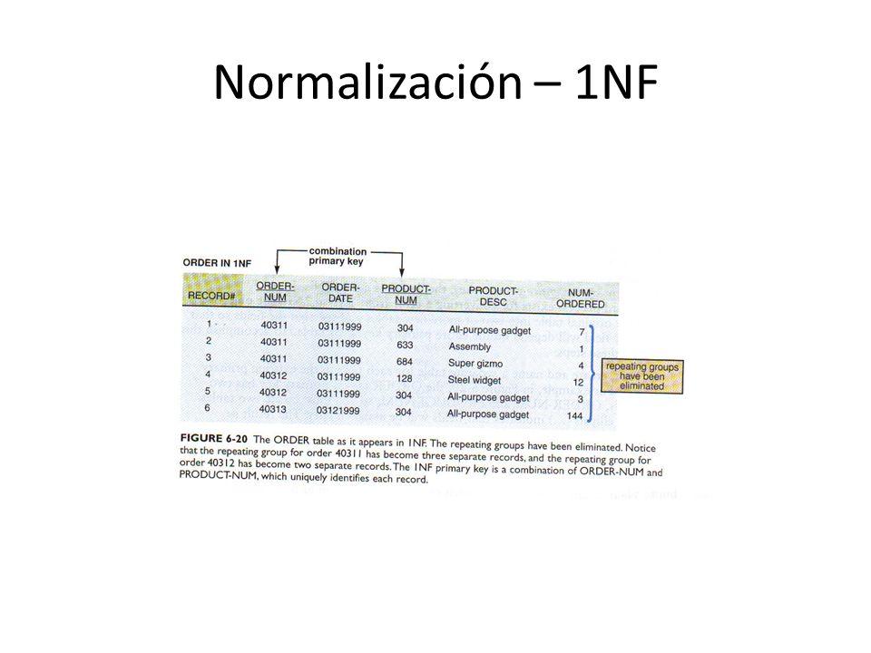 Normalización – 1NF