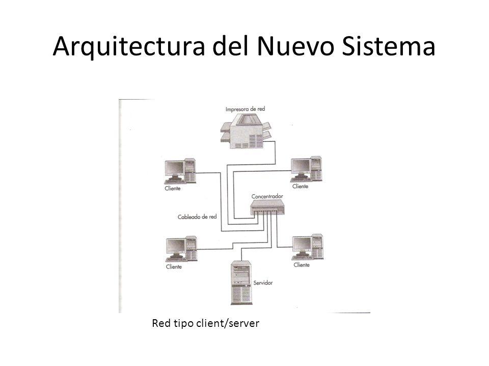Arquitectura del Nuevo Sistema Red tipo client/server