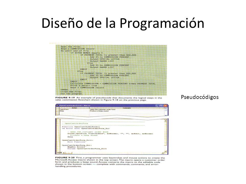 Diseño de la Programación Pseudocódigos