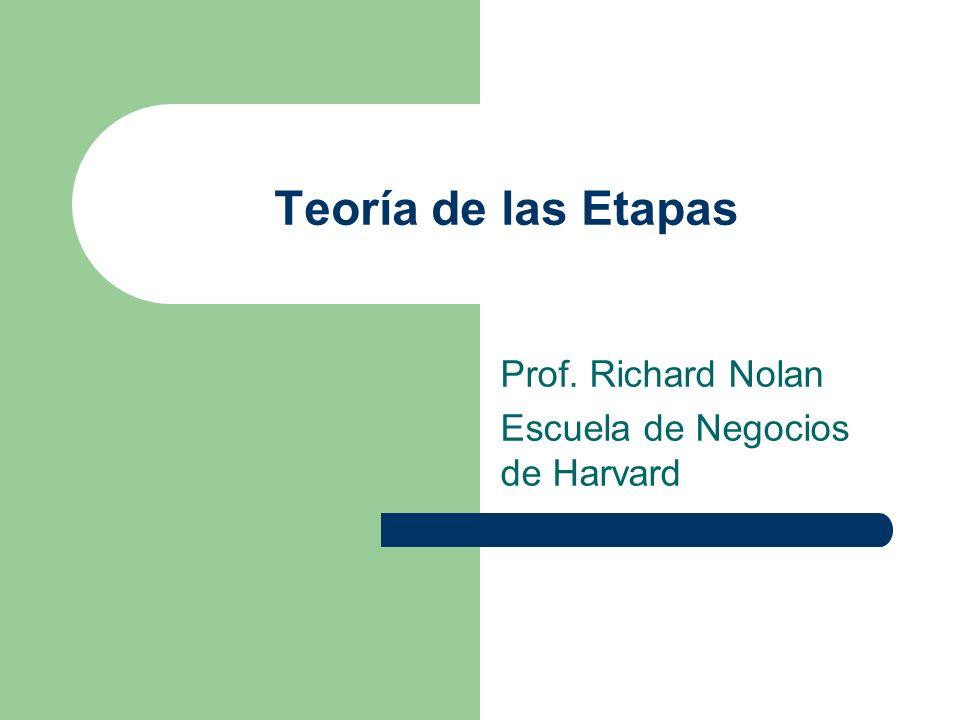 Teoría de las Etapas Prof. Richard Nolan Escuela de Negocios de Harvard