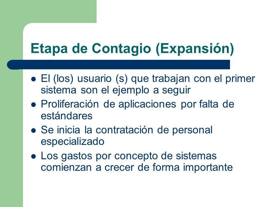 Etapa de Contagio (Expansión) El (los) usuario (s) que trabajan con el primer sistema son el ejemplo a seguir Proliferación de aplicaciones por falta