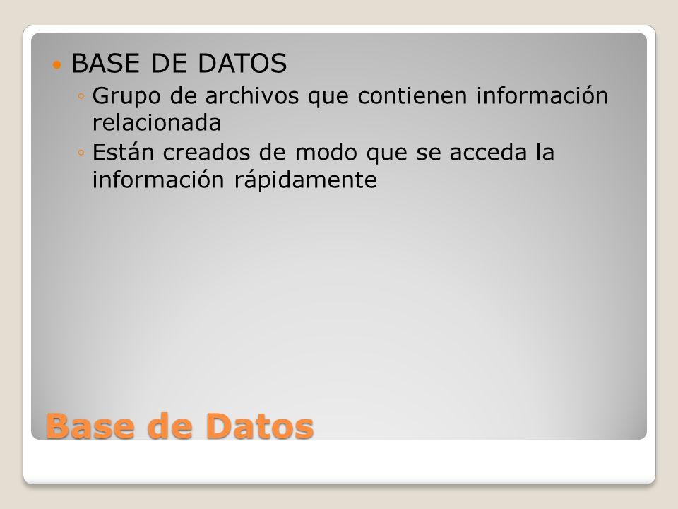 Base de Datos BASE DE DATOS Grupo de archivos que contienen información relacionada Están creados de modo que se acceda la información rápidamente