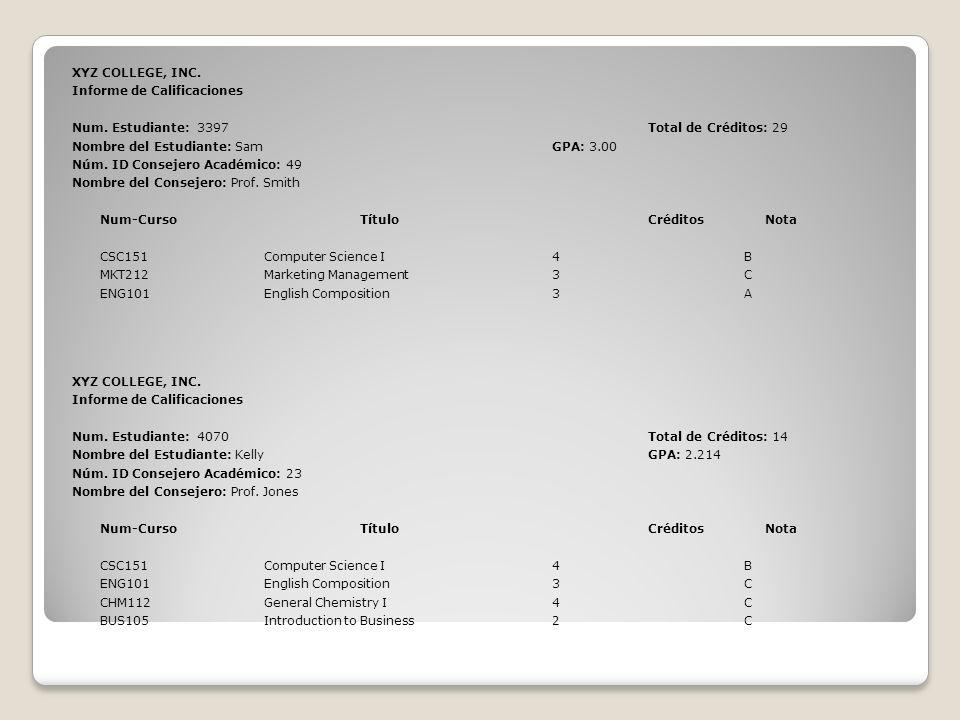 XYZ COLLEGE, INC. Informe de Calificaciones Num. Estudiante: 3397Total de Créditos: 29 Nombre del Estudiante: SamGPA: 3.00 Núm. ID Consejero Académico