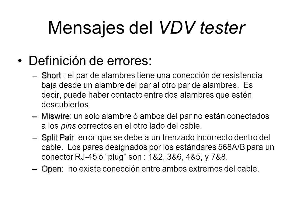 Mensajes del VDV tester Definición de errores: –Short –Short : el par de alambres tiene una conección de resistencia baja desde un alambre del par al otro par de alambres.
