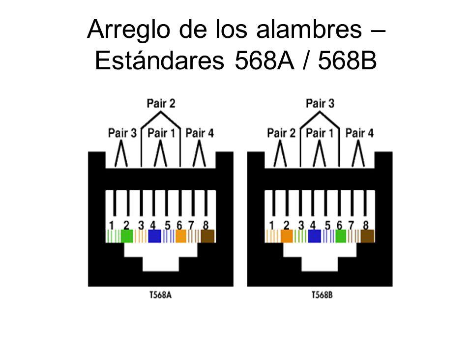 Arreglo de los alambres – Estándares 568A / 568B