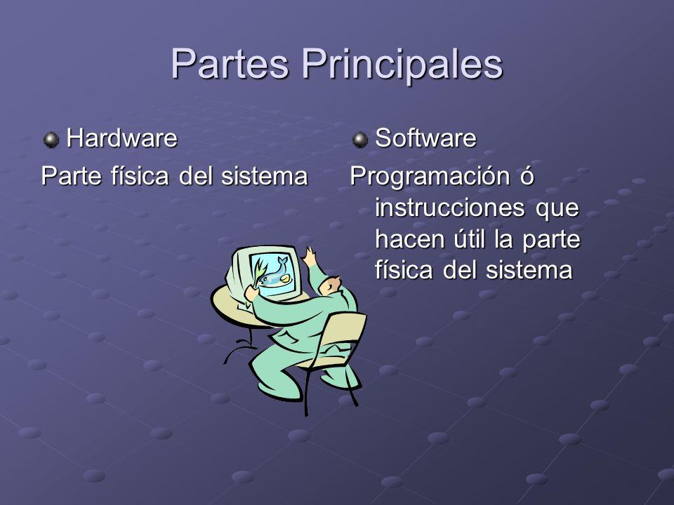 Partes Principales Hardware Parte física del sistema Software Programación ó instrucciones que hacen útil la parte física del sistema