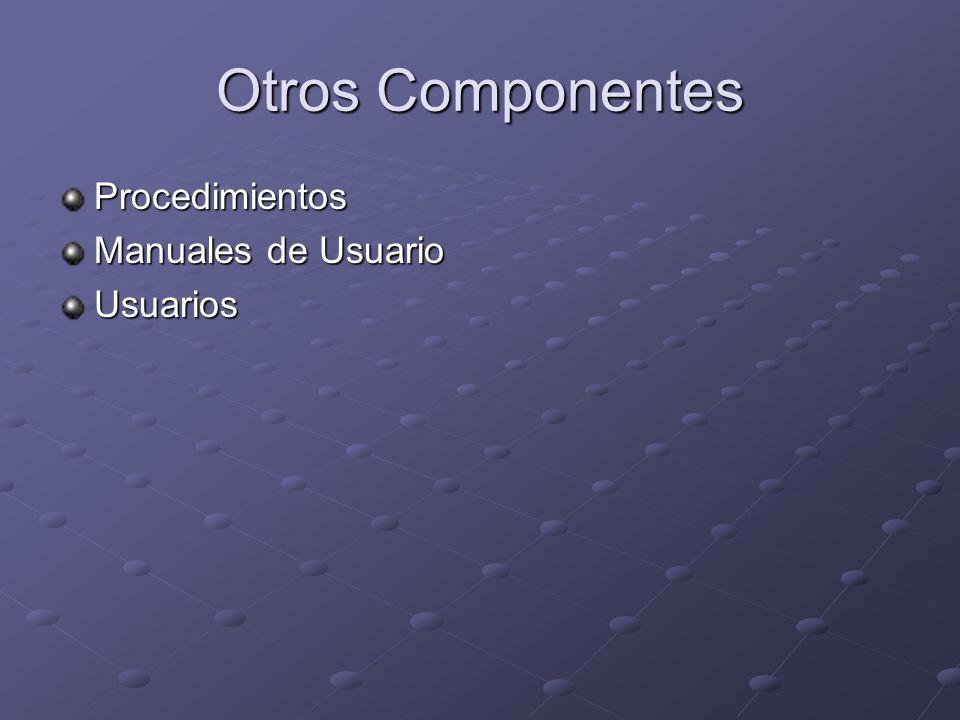 Otros Componentes Procedimientos Manuales de Usuario Usuarios