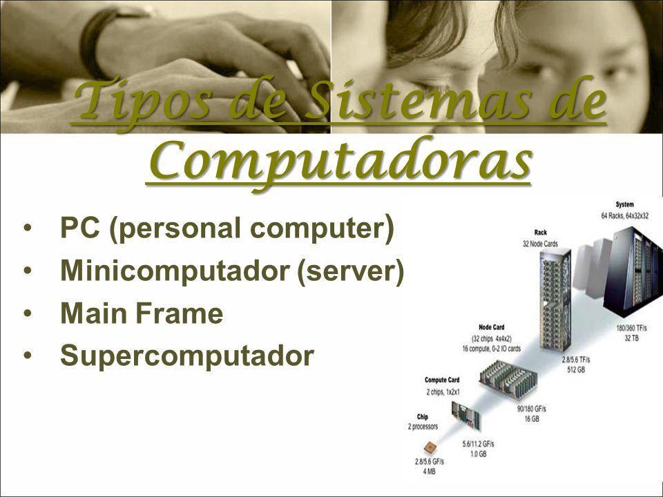 Tipos de Sistemas de Computadoras PC (personal computer ) Minicomputador (server) Main Frame Supercomputador