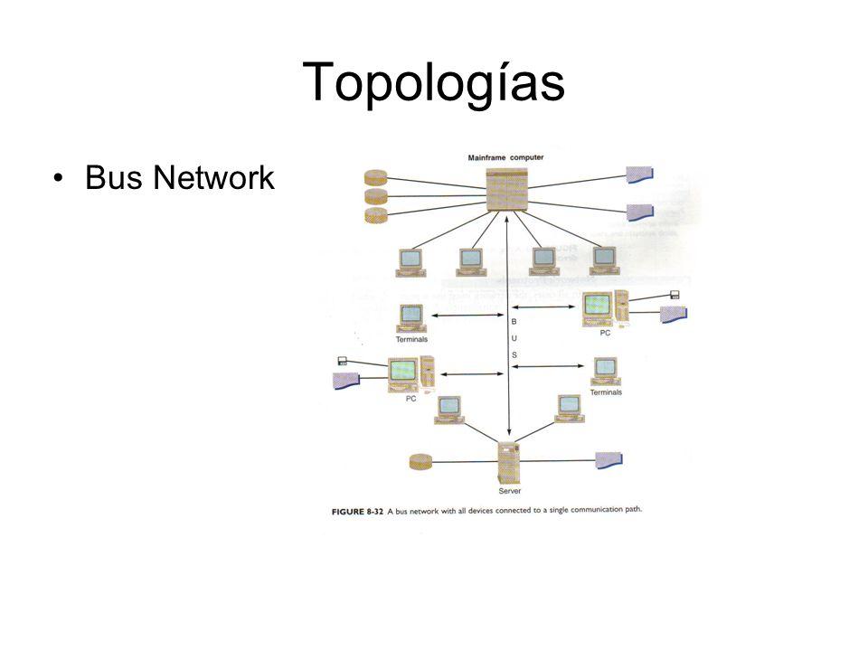 Topologías Bus Network