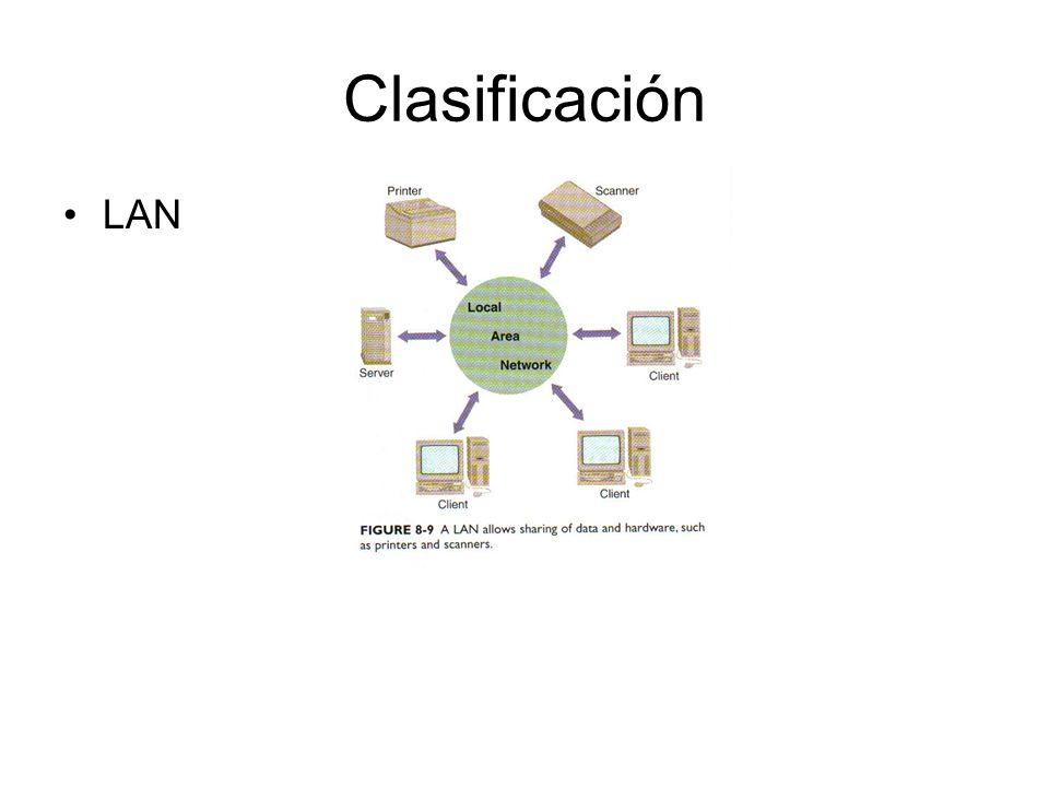 Clasificación WAN