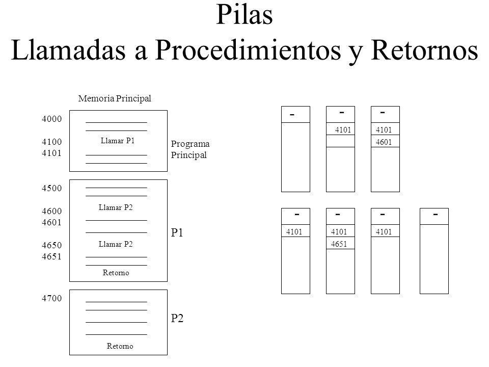 Pilas Llamadas a Procedimientos y Retornos Llamar P1 Llamar P2 Retorno Programa Principal P1 P2 4000 4100 4101 4500 4600 4601 4650 4651 4700 Memoria P
