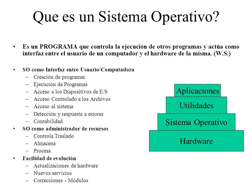 Que es un Sistema Operativo? Es un PROGRAMA que controla la ejecución de otros programas y actúa como interfaz entre el usuario de un computador y el