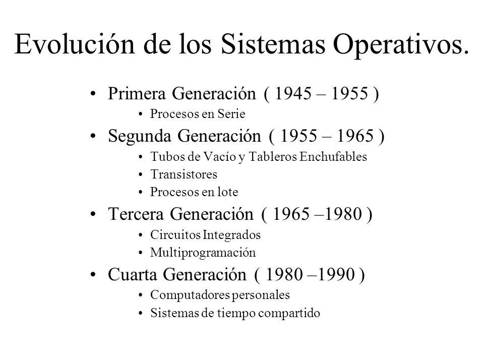 Evolución de los Sistemas Operativos. Primera Generación ( 1945 – 1955 ) Procesos en Serie Segunda Generación ( 1955 – 1965 ) Tubos de Vacío y Tablero