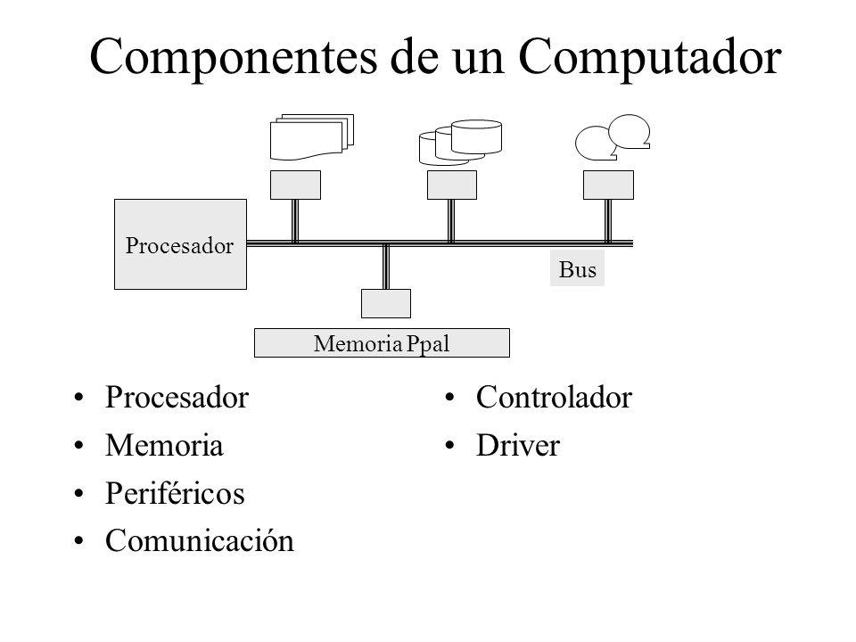 Componentes de un Computador Procesador Memoria Periféricos Comunicación Controlador Driver Procesador Memoria Ppal Bus