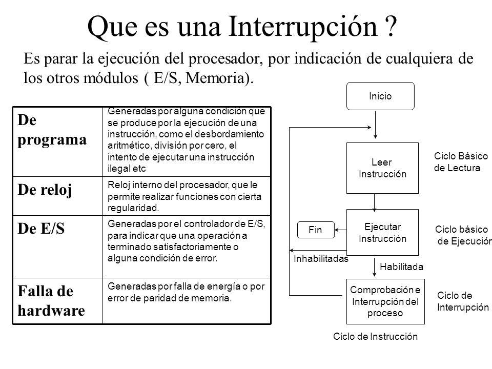 Que es una Interrupción ? Generadas por falla de energía o por error de paridad de memoria. Falla de hardware Generadas por el controlador de E/S, par