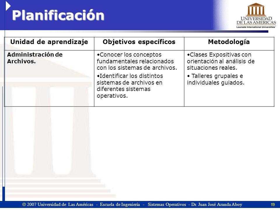 19 2007 Universidad de Las Américas - Escuela de Ingeniería - Sistemas Operativos - Dr.