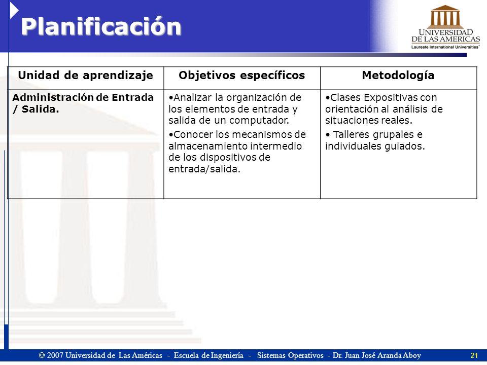 21 2007 Universidad de Las Américas - Escuela de Ingeniería - Sistemas Operativos - Dr.