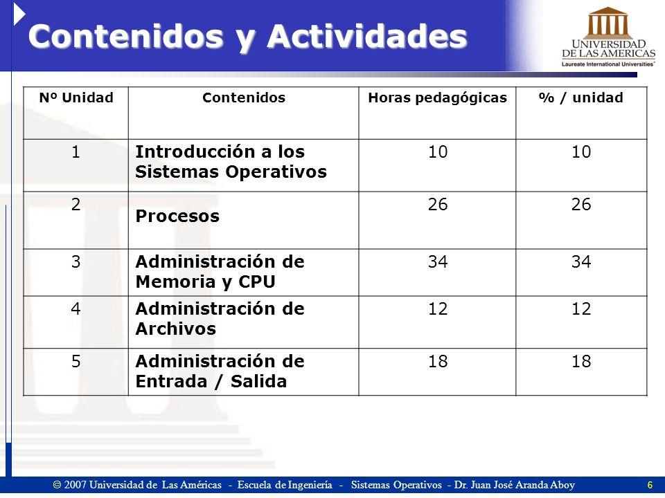 6 2007 Universidad de Las Américas - Escuela de Ingeniería - Sistemas Operativos - Dr.
