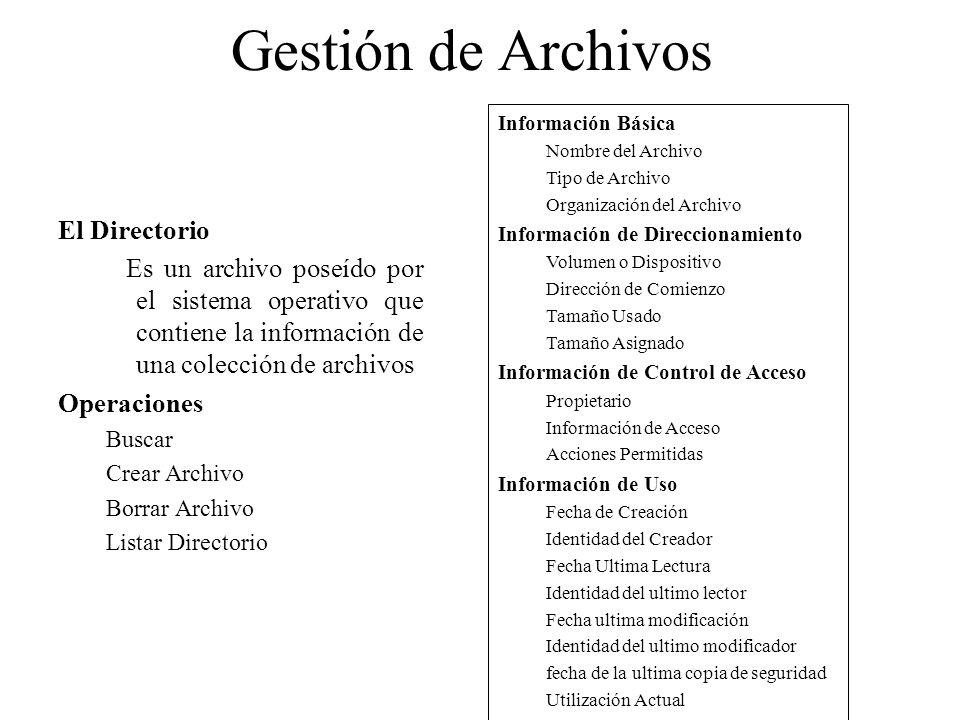 Gestión de Archivos El Directorio Es un archivo poseído por el sistema operativo que contiene la información de una colección de archivos Operaciones