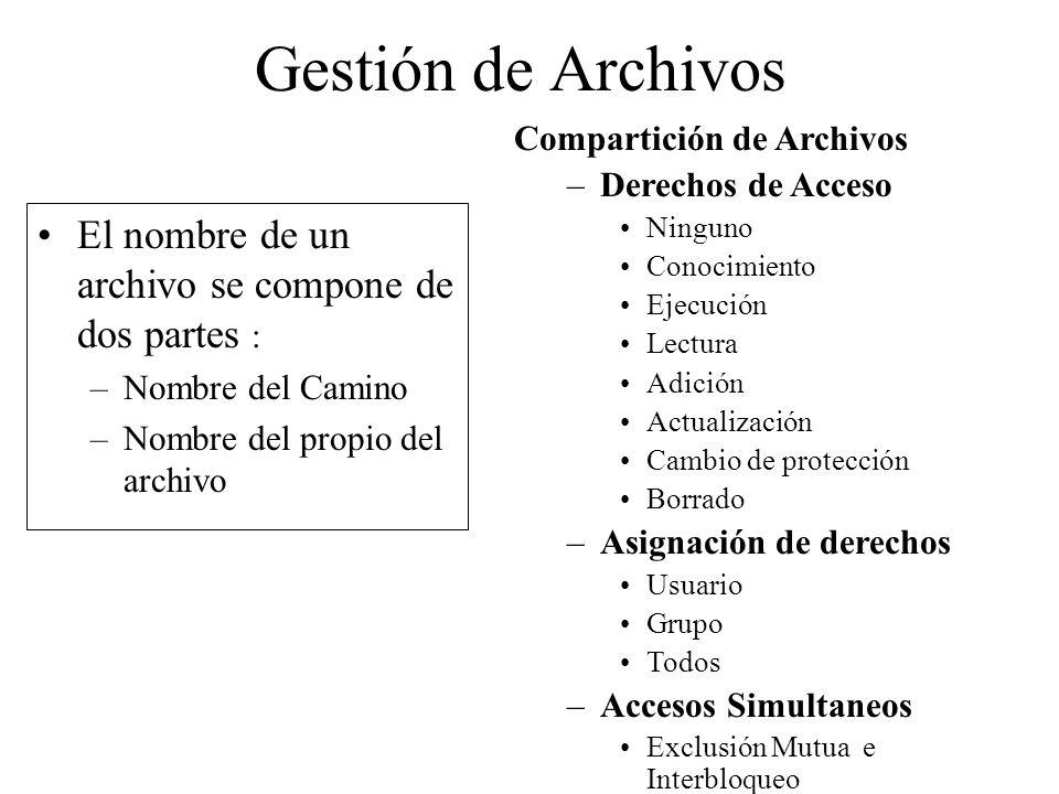 Gestión de Archivos El nombre de un archivo se compone de dos partes : –Nombre del Camino –Nombre del propio del archivo Compartición de Archivos –Der