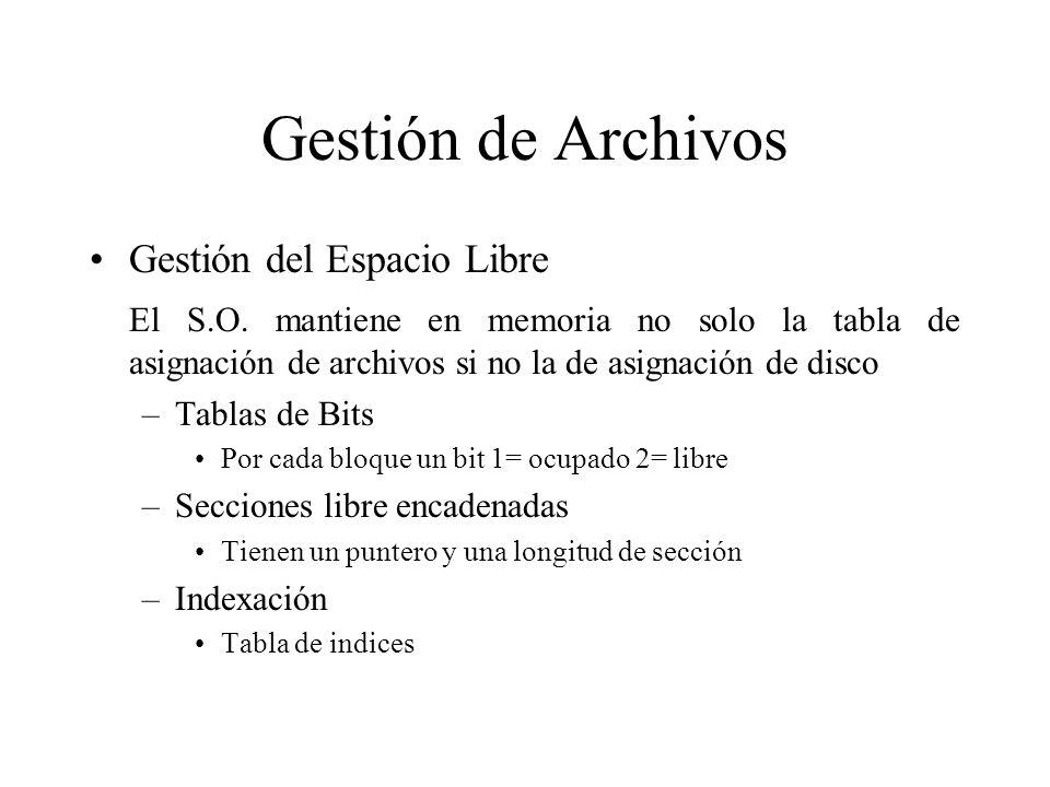 Gestión de Archivos Gestión del Espacio Libre El S.O. mantiene en memoria no solo la tabla de asignación de archivos si no la de asignación de disco –