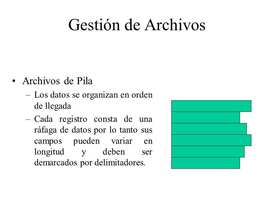 Gestión de Archivos Archivos de Pila –Los datos se organizan en orden de llegada –Cada registro consta de una ráfaga de datos por lo tanto sus campos