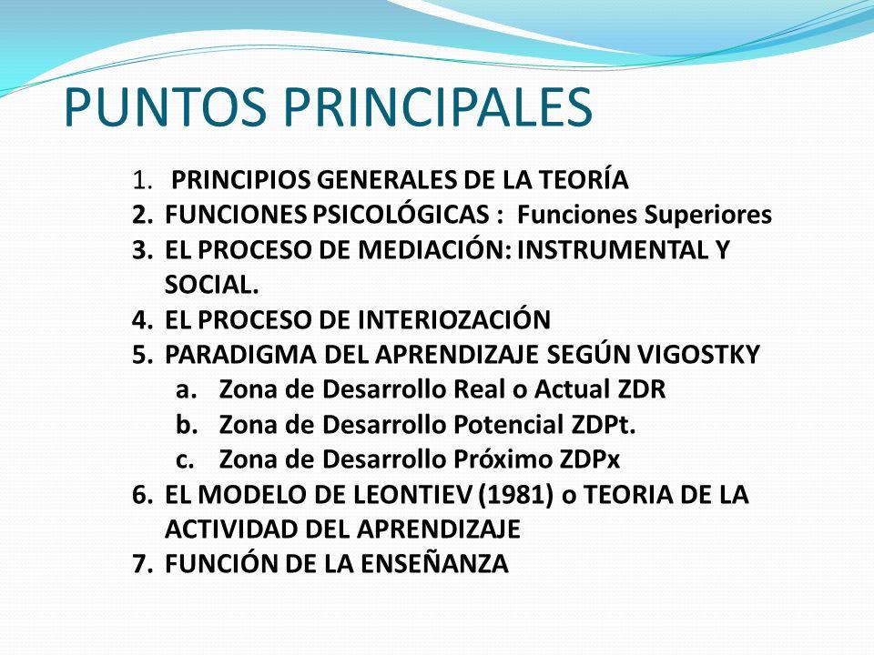 PUNTOS PRINCIPALES 1. PRINCIPIOS GENERALES DE LA TEORÍA 2.FUNCIONES PSICOLÓGICAS : Funciones Superiores 3.EL PROCESO DE MEDIACIÓN: INSTRUMENTAL Y SOCI