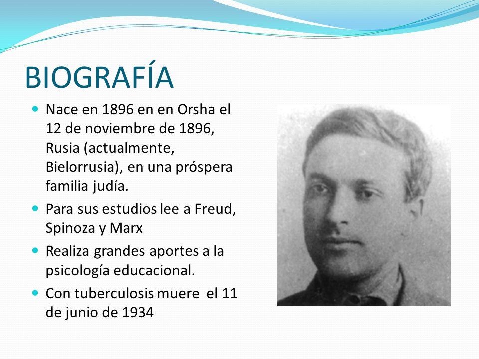 BIOGRAFÍA Nace en 1896 en en Orsha el 12 de noviembre de 1896, Rusia (actualmente, Bielorrusia), en una próspera familia judía. Para sus estudios lee