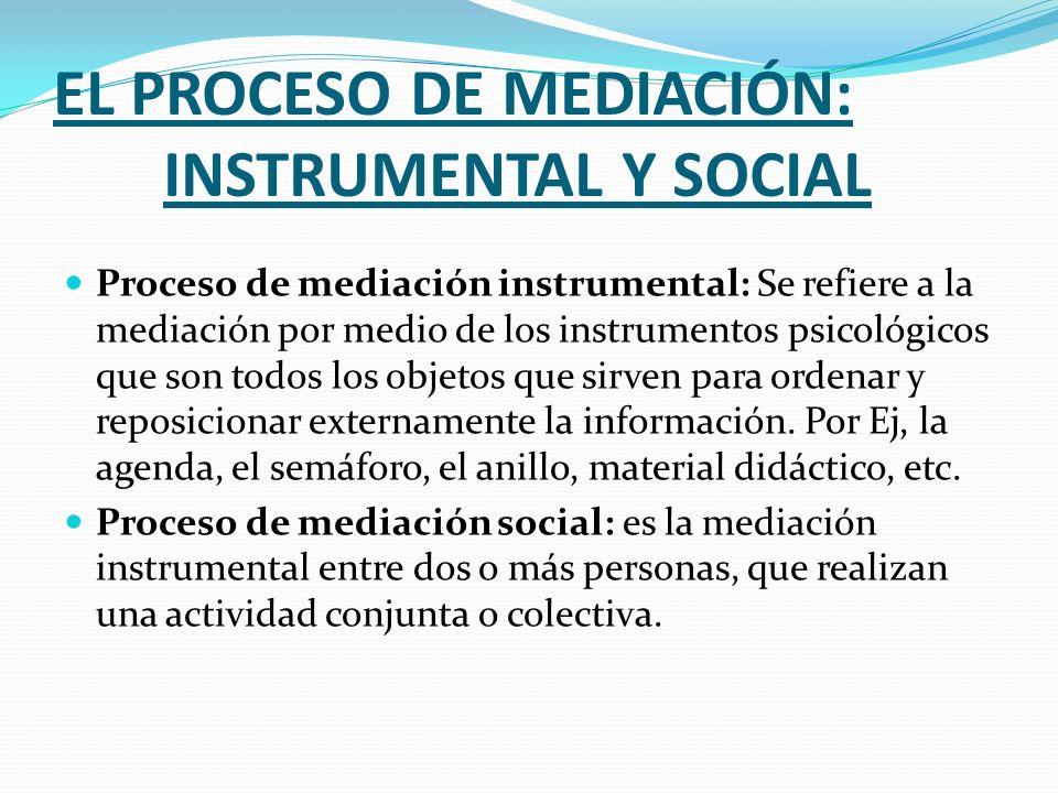 EL PROCESO DE MEDIACIÓN: INSTRUMENTAL Y SOCIAL Proceso de mediación instrumental: Se refiere a la mediación por medio de los instrumentos psicológicos